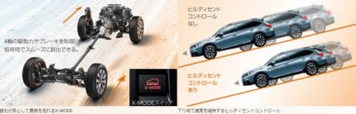 X-MODEイメージ