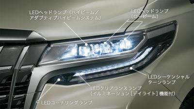三眼LEDヘッドライト