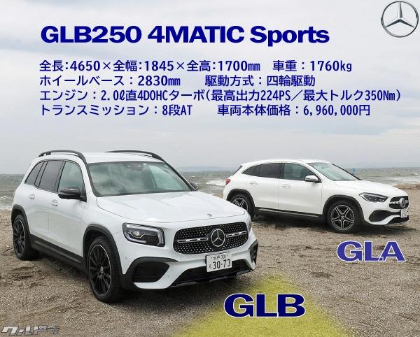 GLB4MATIC Sportsの諸情報